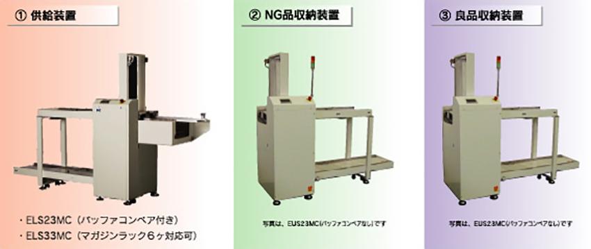 トラバーサ(EM…) システムを補佐する前後装置
