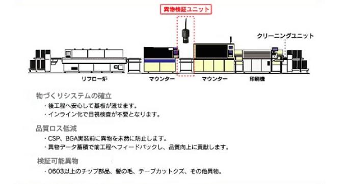 異物検証ユニット(ECB60MH2) 導入事例